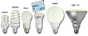 Cold-resistant Energy Saving Bulbs up to -20°, ideal for use outside 230V / E27