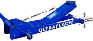Hydraulischer Rangierwagenheber 2.000 kg - ultraflach Kunzer Preisvergleich