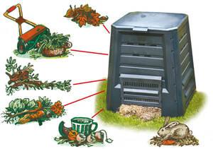 Komposter Westfalia