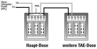 Tae Dose Anklemmen : telefon technik bei westfalia versand deutschland ~ Watch28wear.com Haus und Dekorationen